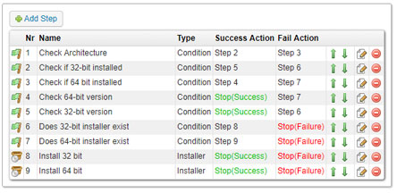 Software deployment package steps